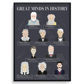 Great Minds in History Poster väggdekor