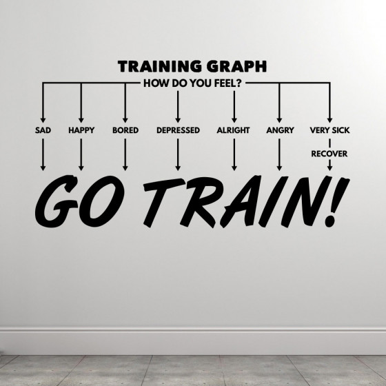 Training Graph väggdekor
